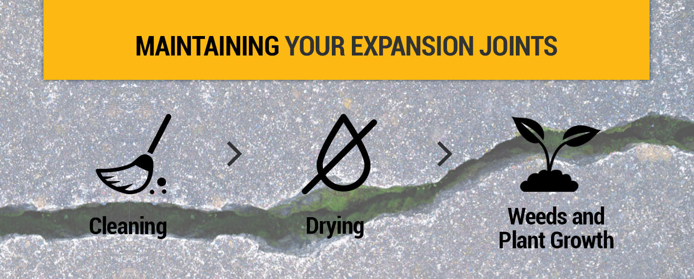 Concrete Expansion Joint Repair: Causes & Effects | Houck